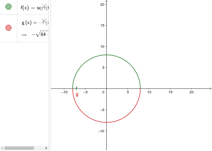 Circle made with a function