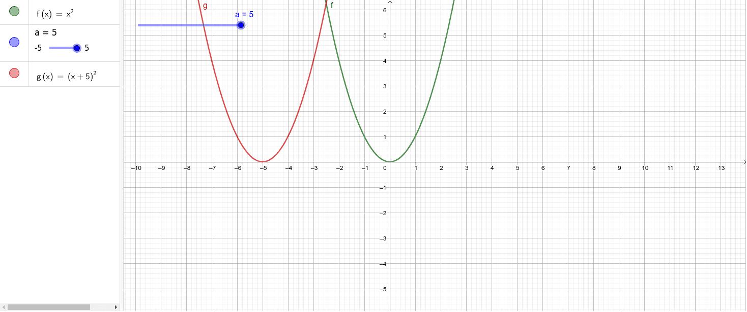 g(x)=f(x + a)