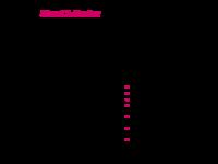 SCSEC25_Maths_Number syllabus.pdf