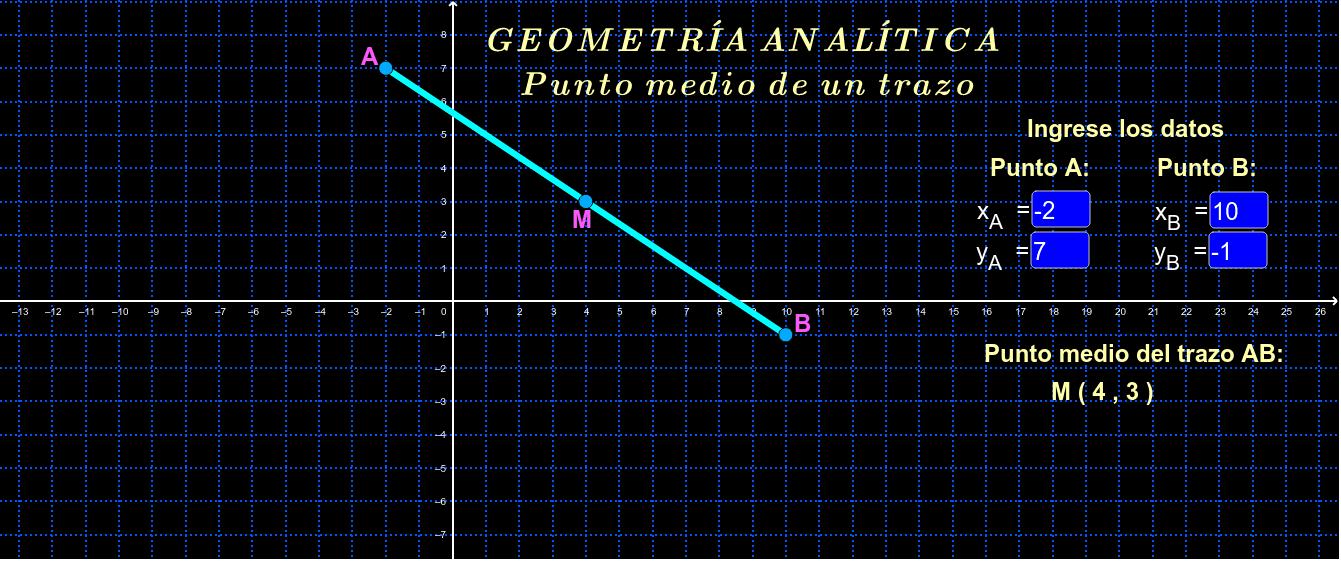 Ingrese los datos y compruebe las coordenadas del punto medio.