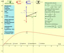 Wechselstromwiderstand bei Parallelschaltung R, C, L