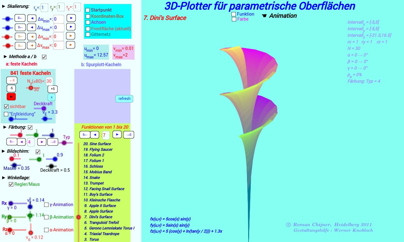 Kollektionvon parametrischen Oberflächen mit GeoGebra4.2