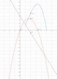 Aplicación primera y segunda derivada