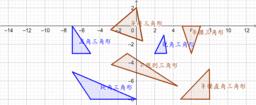 各種三角形