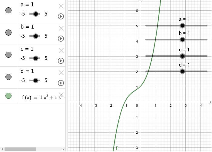 ganzrationale Funktion 3ten Grades: f(x)=ax^3+bx^2+cx+d