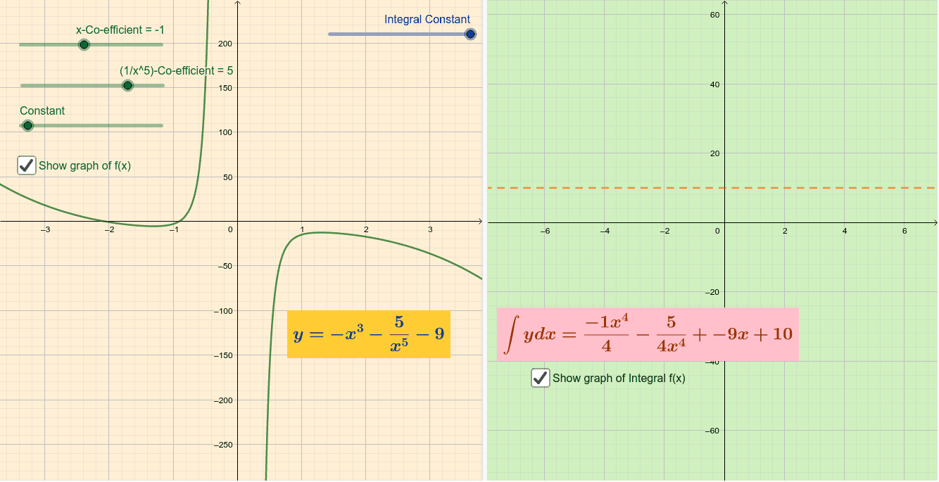 Algebraic function Press Enter to start activity