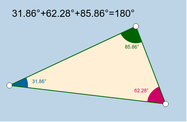 What happens to the angle as its corresponding side length gets longer?
