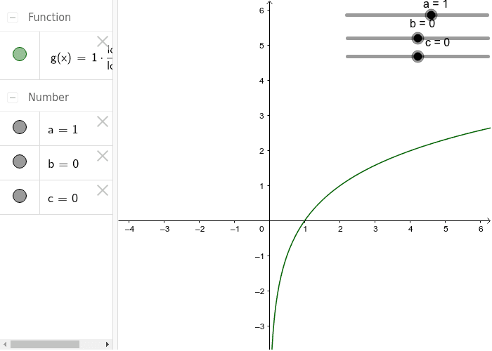 Logarithmic Shifts Press Enter to start activity