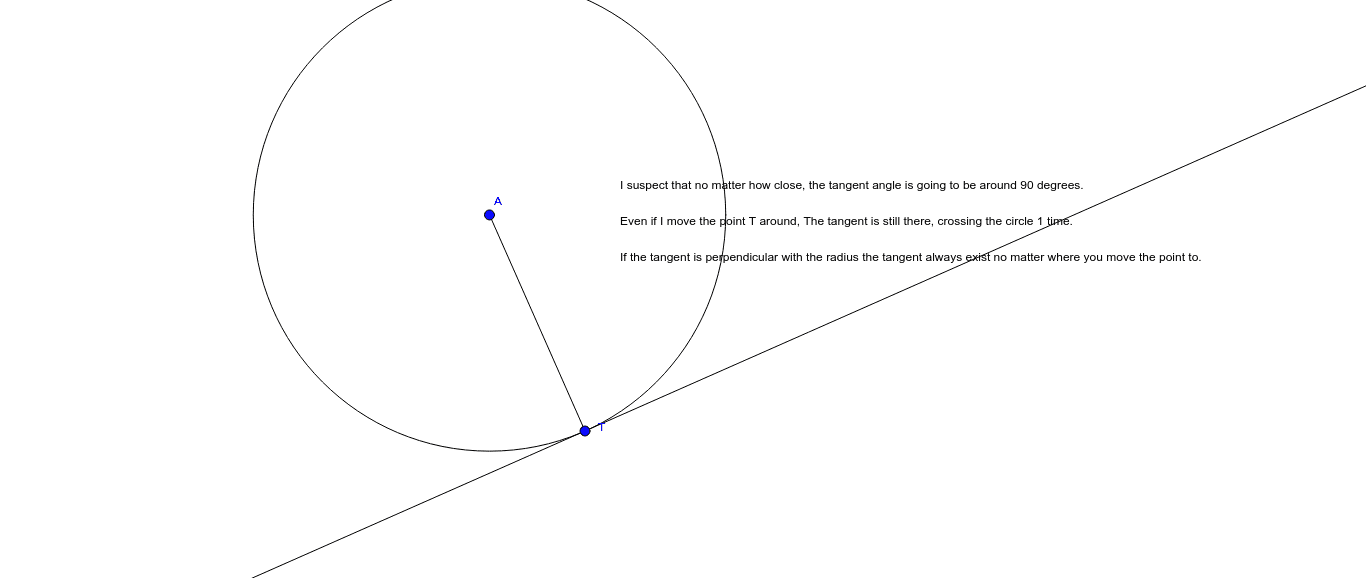 Tangents and Circles 1 – GeoGebra