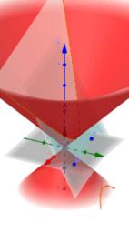 수학과 교육 2014년 7-8월호(105호) : 지오지브라 5를 활용한 무한 원뿔 절단