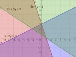 線性規劃例3
