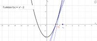 Das Newton'sche Näherungsverfahren