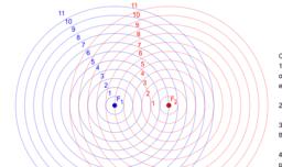Hyperbola Generator