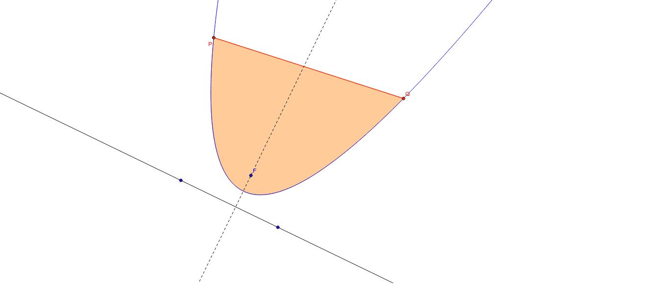 拋物線與直線相交弓形區域