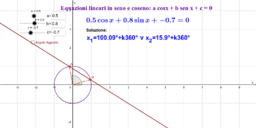 Equazioni lineari in seno e coseno