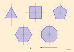 Simetría Polígonos