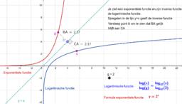 Exponentiele functie en zijn inverse, logaritmische functie