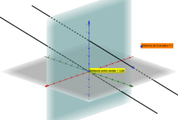 Distancia entre rectas paralelas y de punto a plano