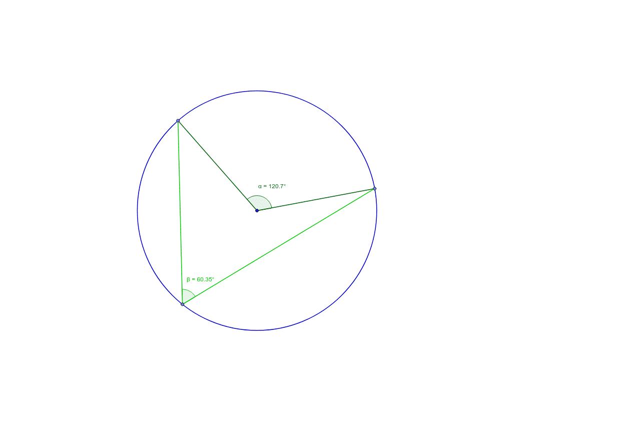Puedes desplazar los puntos que conforman los ángulos, y comprobar que el ángulo inscrito es siempre la mitad del ángulo central