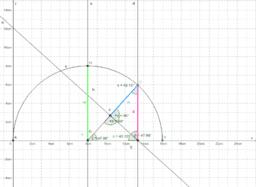 Mittelwerte geometrisch erklärt- arithm. - geometr.- harmonisch