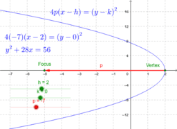 Play with Horizontal Parabola Conic