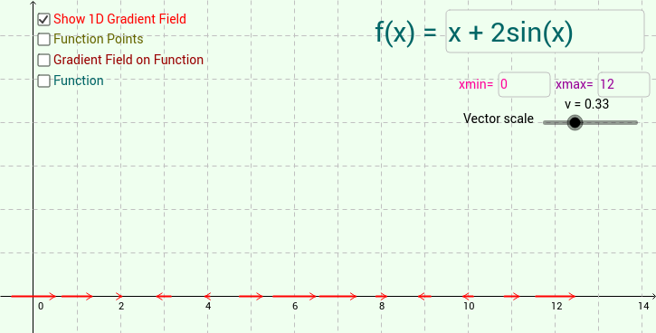 1D Gradient Fields