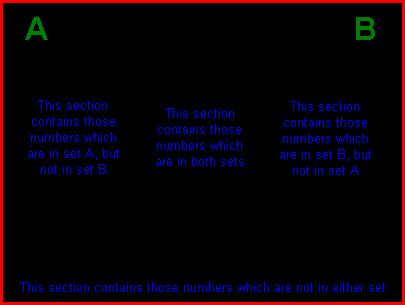 Mengi er t.d M=(1,2,3,4,5) Þá eru tölurnar frá 1-5 í menginu.