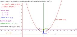 Estudo da função quadrática