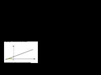 Equação Reduzida da Reta.pdf
