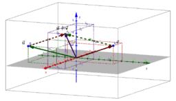 Lei do paralelogramo no espaço