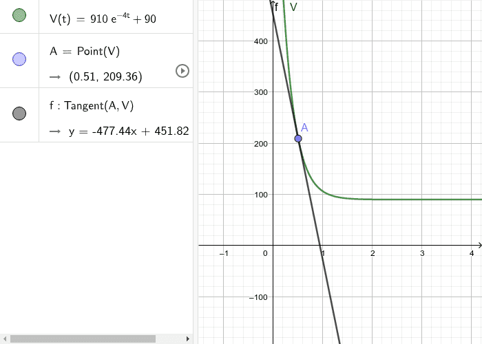 differentialligning 2 Tryk Enter for at starte aktiviteten