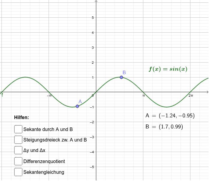 Aufgabe 2: Beispiel  f(x)=sin(x)