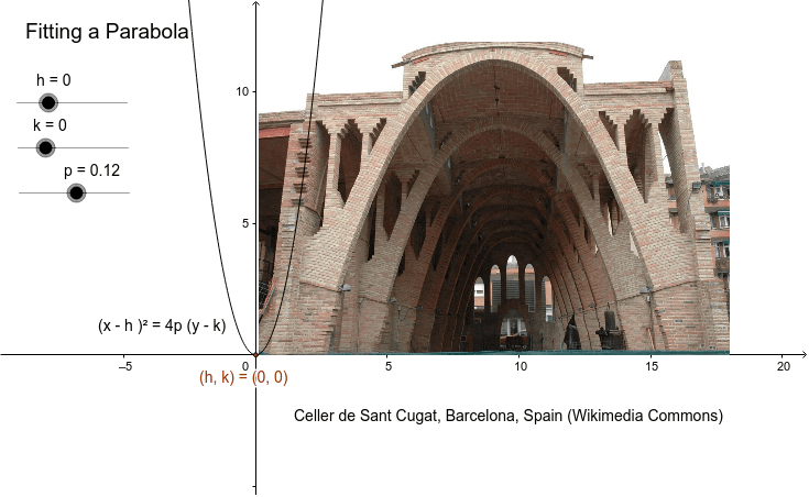 Change values for h, k and p to fit the parabola to the arch in the photo. Press Enter to start activity