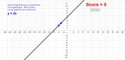 Graphing Slope-Intercept (Integer Slope)
