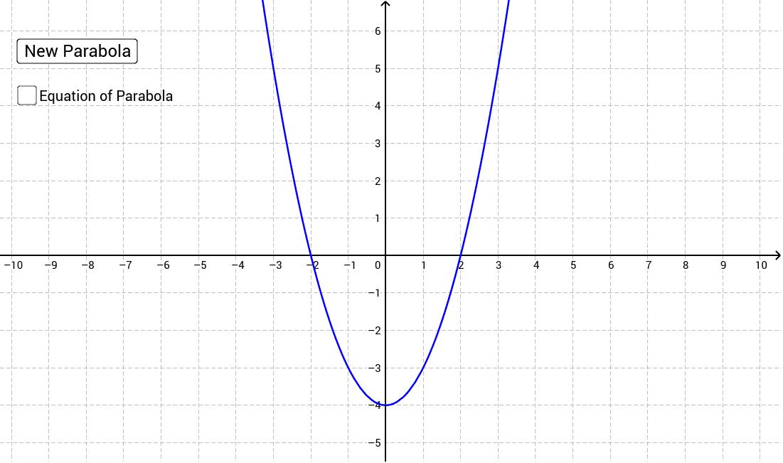intercept form parabola  Flashcards: Intercept Form of Parabola – GeoGebra