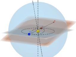 Scheinbare Bahnen der inneren Planeten 3D