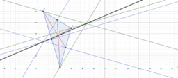 eulers line