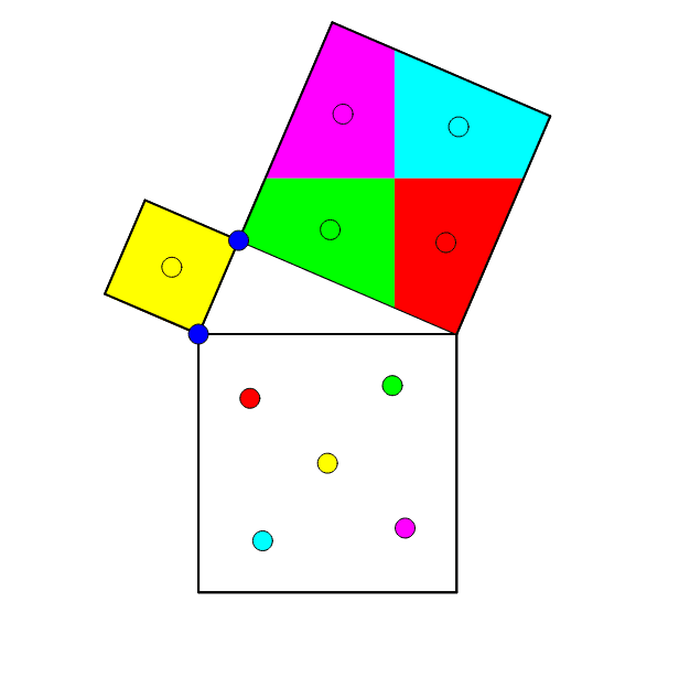 Visual Proof of Pythagoras Theorem:Drag the points and match the colours, what do you notice? Press Enter to start activity