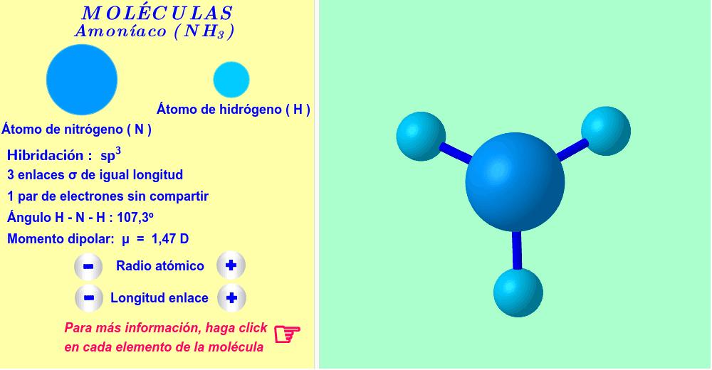 Amoníaco ( haga click en cada elemento de la molécula ).