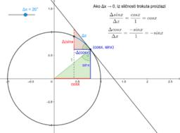 Derivacija trigonometrijskih funkcija