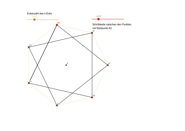 n-Ecke zeichnen Drücke die Eingabetaste um die Aktivität zu starten