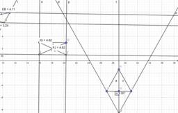 geogebra punto V