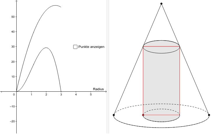 Mit dem kleinen roten Punkt kann der Zylinder im Kegel bewegt werden.