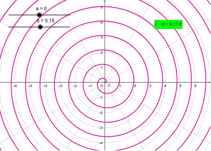 Archimedean Spiral Press Enter to start activity