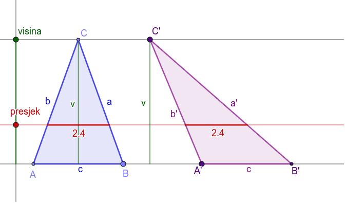 Ako se dva lika mogu postaviti tako da njihovi presjeci s pravcima paralelnima jednom zadanom pravcu imaju istu duljinu, tada oni imaju jednake površine. Pritisnite Enter za pokretanje.