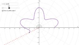 Polar equation plotter