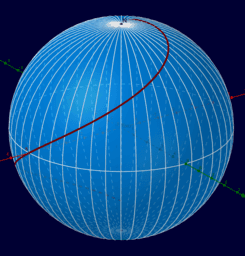 Rhumb Line [Magnetic North]