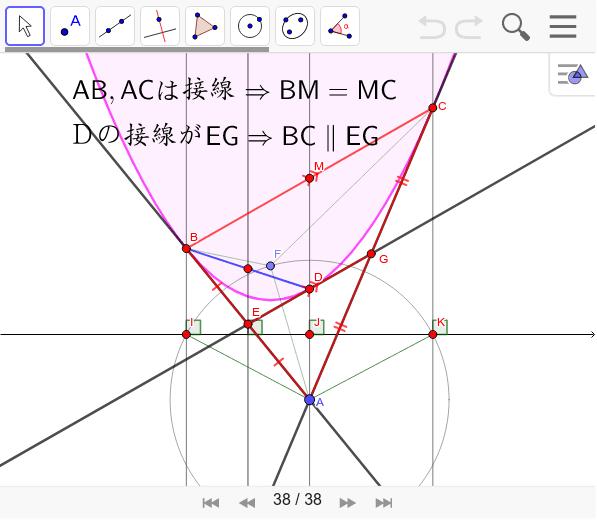 証明は作図の順番で確かめよう。放物線の性質から、MやH,E,J,Gは中点ということがわかり、中点連結定理で平行ということがわかる。 ワークシートを始めるにはEnter キーを押してください。