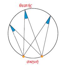 [justify]σχήμα 1[/justify][center][/center]