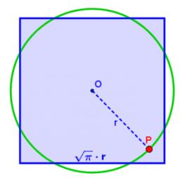kwadratuur van de cirkel